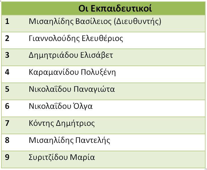 Ekpaideytikoi 2016-17